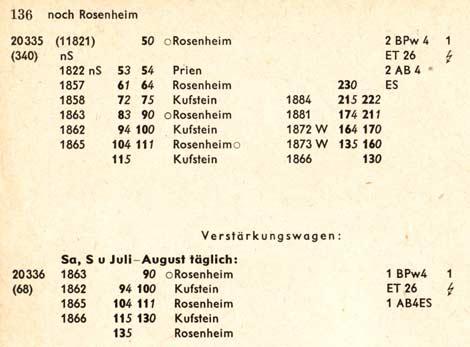 ZpBa-Reihung-BdMuenchen-58-Sommer-136