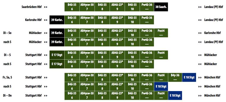 Skizze-Zugbildung-D131-57Winter