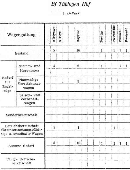 Tuebingen-Stuttgart-Wagen-166