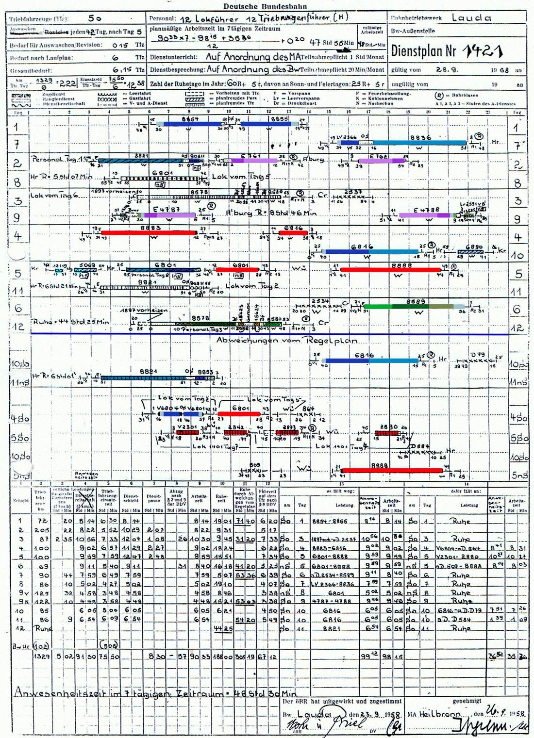 50-Lauda-Dienst14v21-58Wint