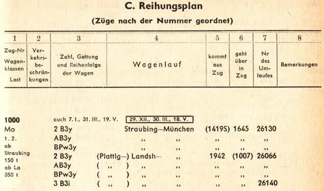 P1000-ZpBa-Reihung-BdMuenchen-58-Sommer-004