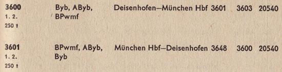 P3601-Muenchen-Deisenhofen-58-Sommer