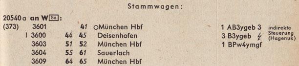 Umlauf-20540-P3601-Muenchen-Deisenhofen-58-Sommer