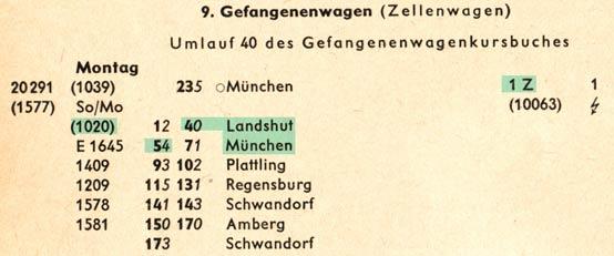 Umlaufplan-20291-Z-Muenchen-Hbf-ZpBa-Reihung-BdMuenchen-58-Sommer-130