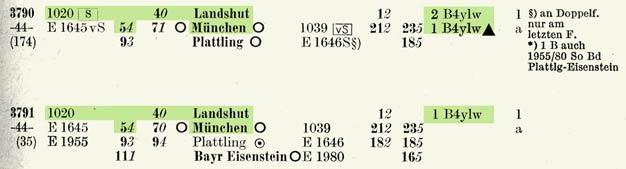 Umlaufplan-3790-MuenchenHbf-ZpAU-So58-185