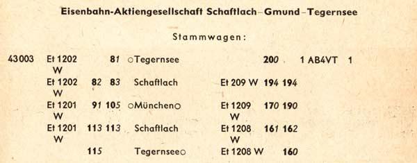 43003-ZpBa-Reihung-BdMuenchen-58-Sommer-150