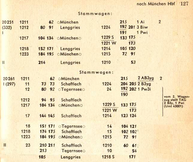 Umlauf-20251-ZpBa-Reihung-BdMuenchen-58-Sommer-126