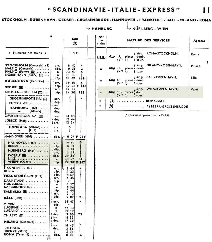 ISE-CIWL-58-051