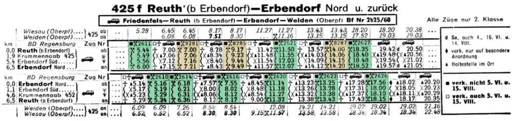 425f-DB-Kursbuch-Sommer-1958-Teil4-Seite-325