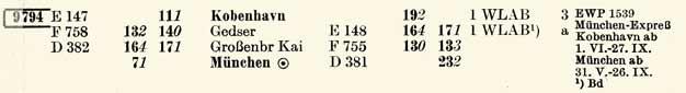 CIWL-9794-ZpAU-So58-266