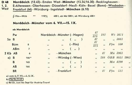 D-48-Nordd—Muenster-ZpAR-I-So58-043