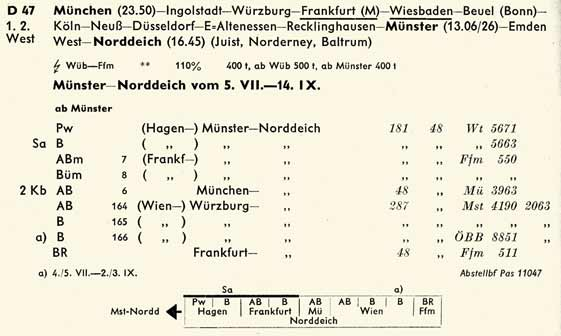 D47-Muenster-Nordd-ZpAR-I-So58-042