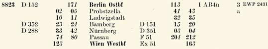 OeBB-8823-ZpAU-So58-306