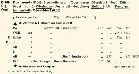 D/E 707 und D 708 Oberstdorf—Dortmund Hbf D708-ZpAR-I-So58-322