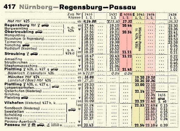 E 4066 Regensburg Hbfplattling Das 1958 Projekt Das