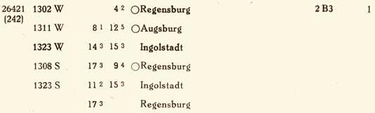 Umlauf-26421-Regensburg-ZpBa-Regensburg-S-126