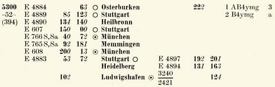 Umlauf-5300-StuttgartHbf-ZpAU-So58-236