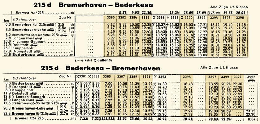 DB-Kursbuch-Sommer-1958-Teil-2-Norden-Seite-245