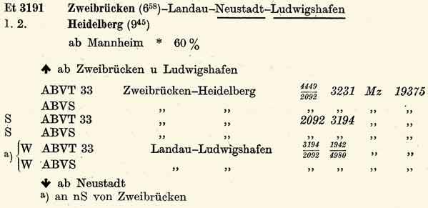 e3191-zweibruecken-heidelberg-zpar-ii-sued-so58-eilzuege-190-191