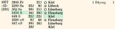 1377-Umlauf-Kiel-ZpAU-So58-086