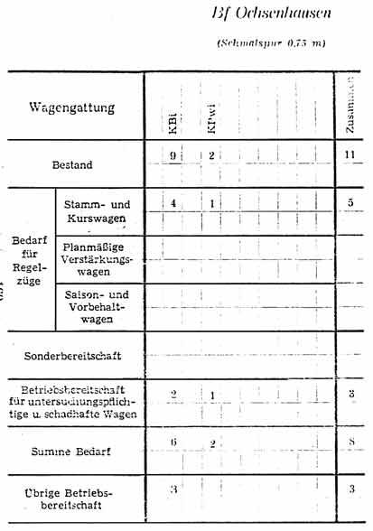 Ochsenhausen-Stuttgarter-Wagen-1958-2-Seite-91