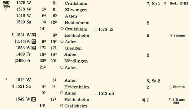 29012-Aalen-ZpBU-BD-Stuttgart-1958-Sommer-S-004-005