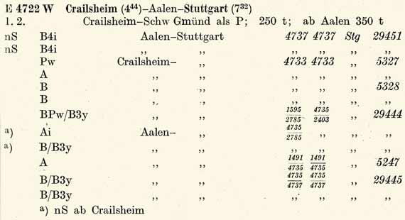 E4722-Crailsheim-Stuttgart-ZpAR-II-Sued-Wi57-Eilzuege-S261