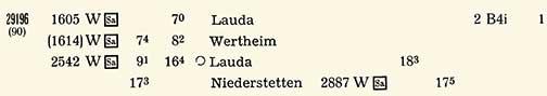 29196-Lauda-ZpBU-BD-Stuttgart-1958-Sommer-S-042-043