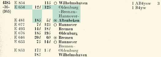 4385-Wilhelmshaven-ZpAU-So58a-201