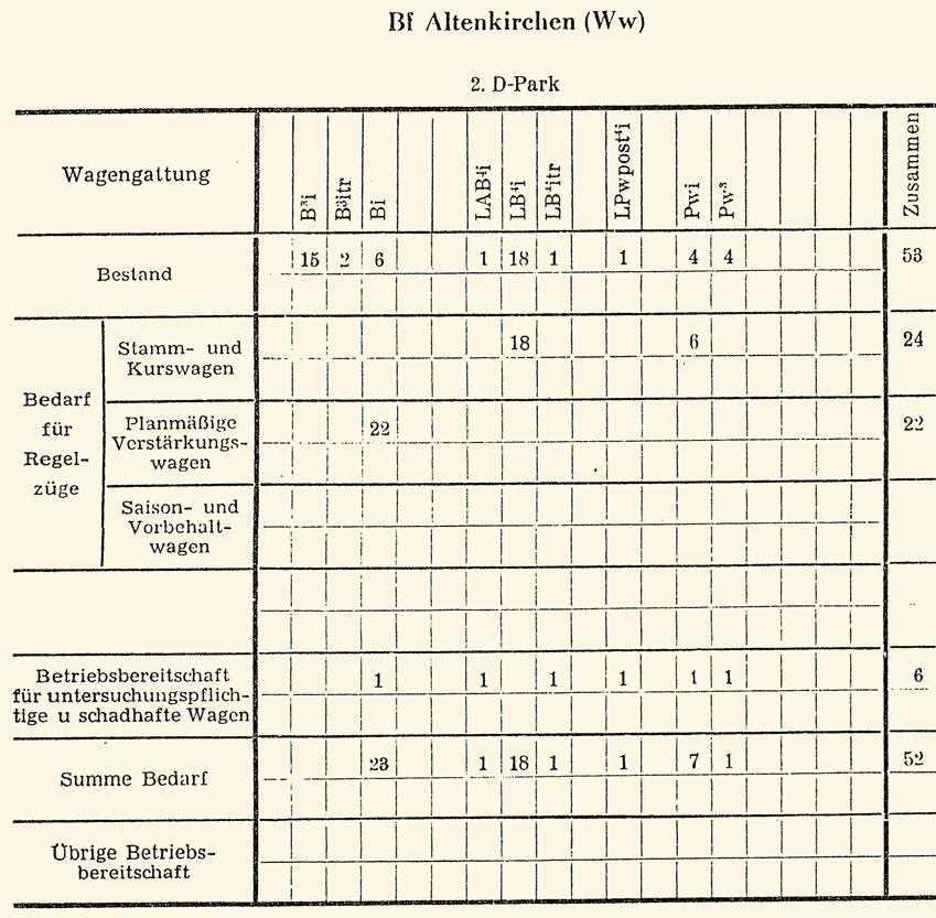 Altenkirchen-Wagenbestand-BD-Mainz-1957-06-02-Seite-40