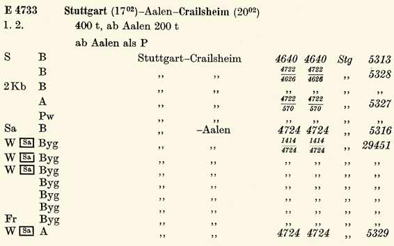 E4733-Stuttgart-Crailsheim-ZpAR-II-Sued-So58-Eilzuege-250-251