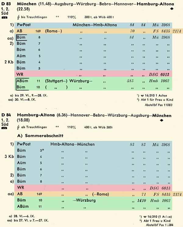 D-83-D84-ZpAR-I-So58-086
