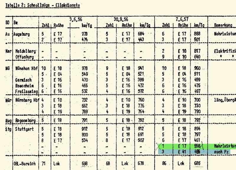 Ellok-1957-So-Uebersicht-der-OBL-Sued