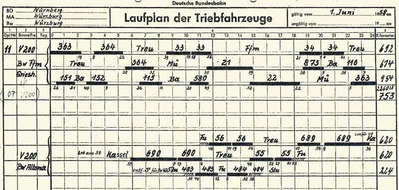 V200-Bw-Wu?rzburg-So58