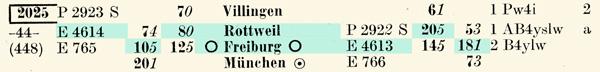 Umlauf-2025-Freiburg-ZpAU-So58-116